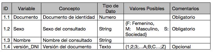 Manual Operativo tabla 1